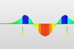 Special balanced cantilever bridge STRESS RESPONSE FOR VERTICAL LOADS